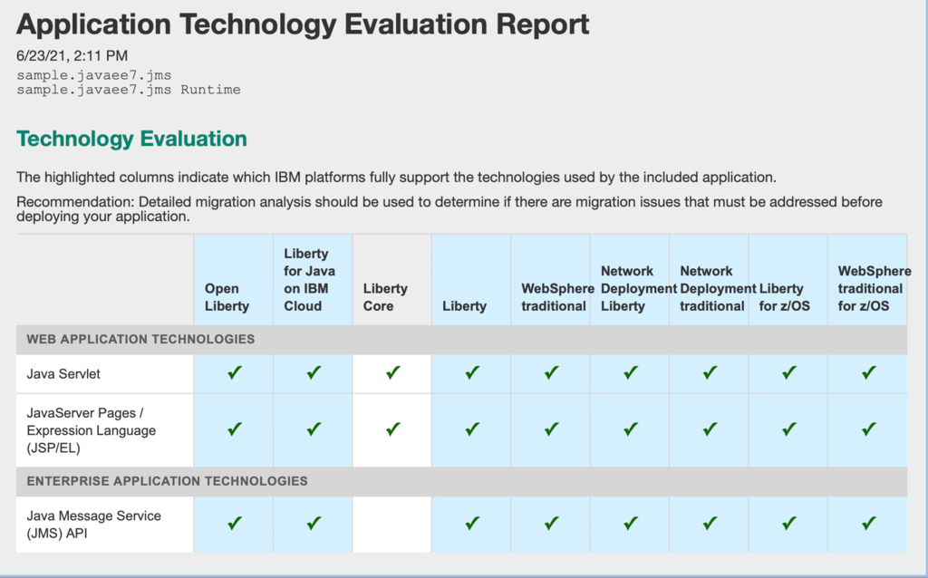 Image showing the application technology evaluation report for the JMS sample application.